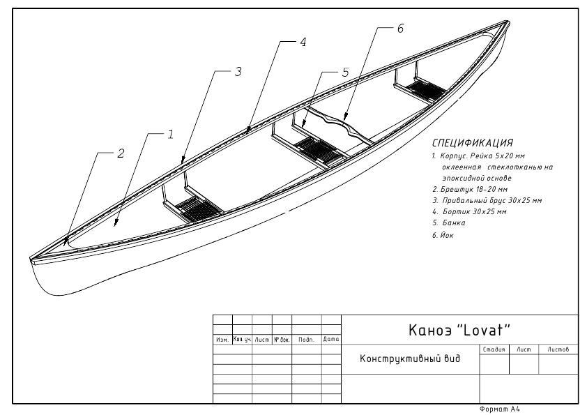 Каноэ чертеж для самостоятельной постройки