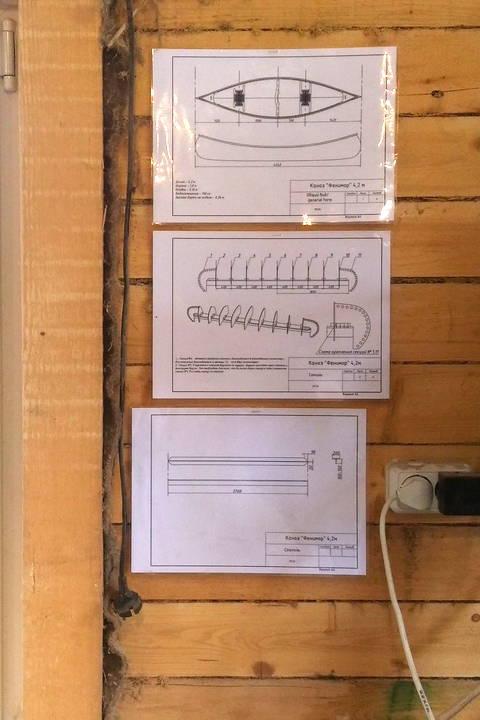 Строительство каноэ своими руками, чертежи на стене