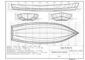 Теоретический чертеж самодельной лодки Илм