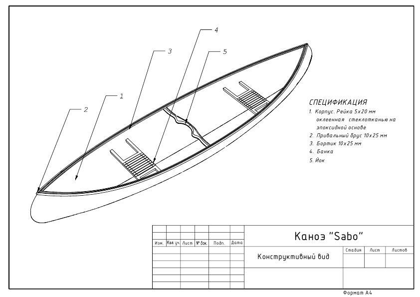 Каноэ сабо конструктивный вид