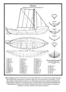Деревянная лодка, теоретический чертеж