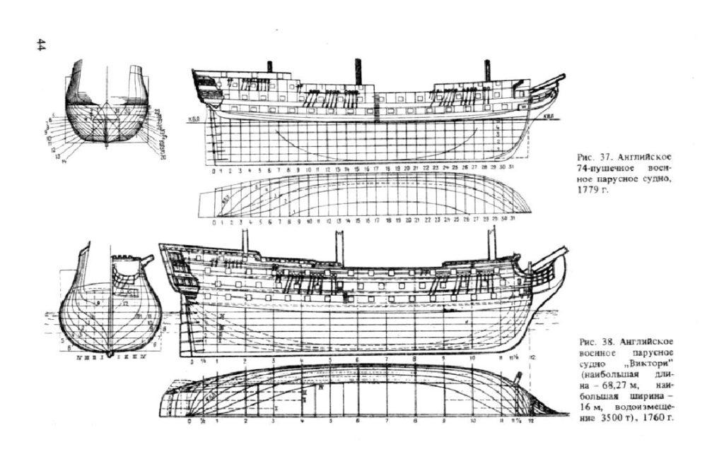 Постройка моделей судов О.Курти