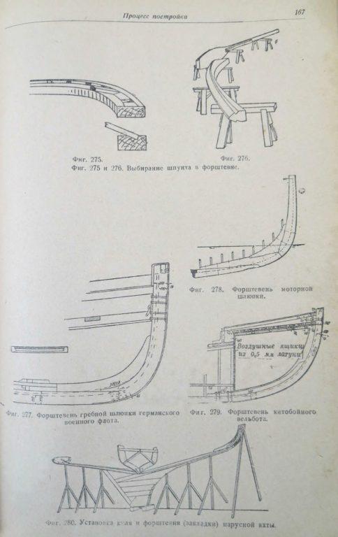 Мелкое судостроение А.Брикс, форштевень