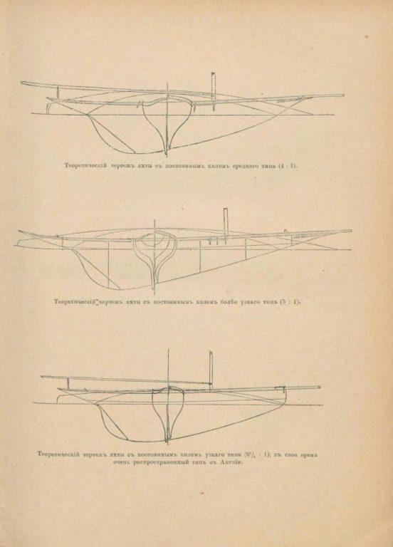 парусный спорт В.Г. Эш теоретический чертеж яхты