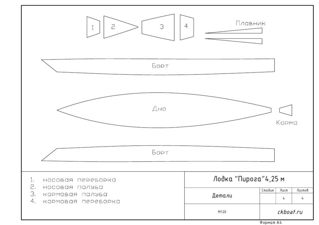 Лодка плоскодонка, детали