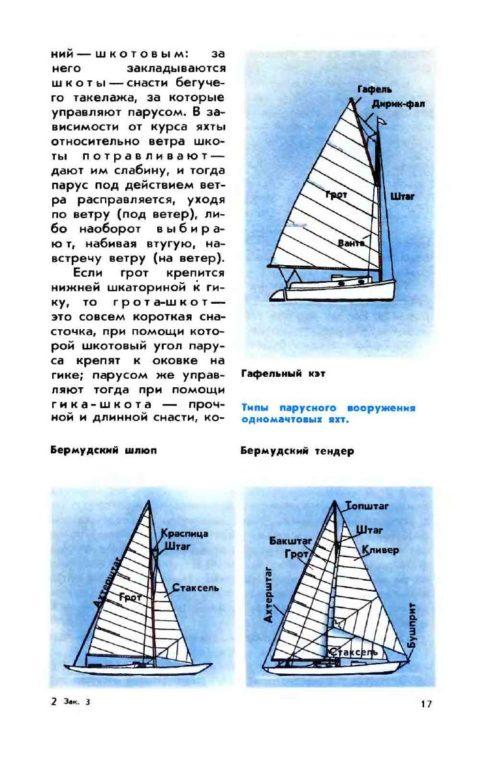 Пионерская судоверфь