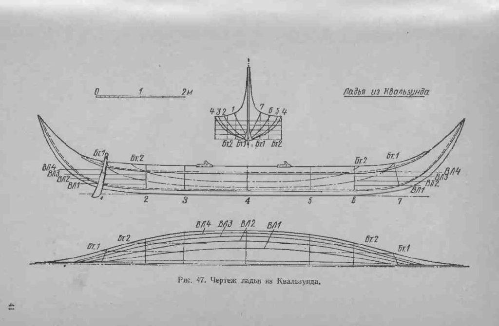 суда викингов чертеж ладьи из Квальзунда