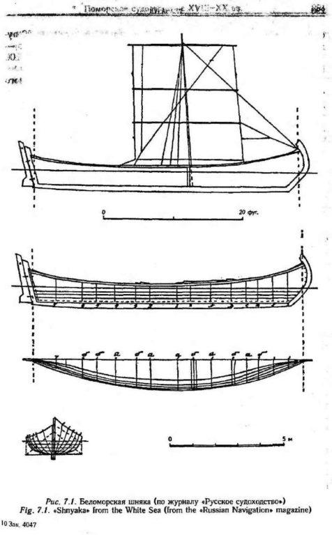 история судостроения Беломорская шняка