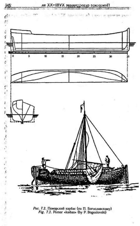 история судостроения. Поморский карбас