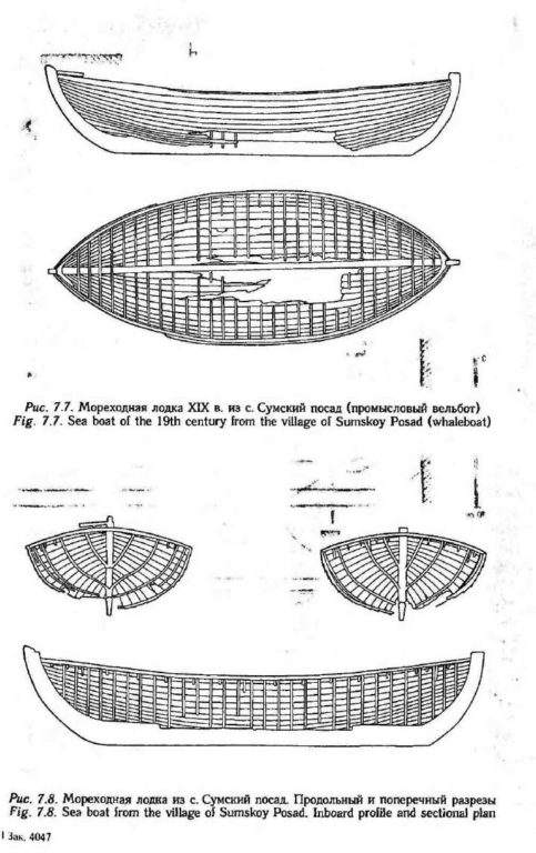 история судостроения лодка