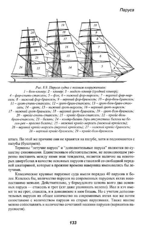 парусное вооружение судов