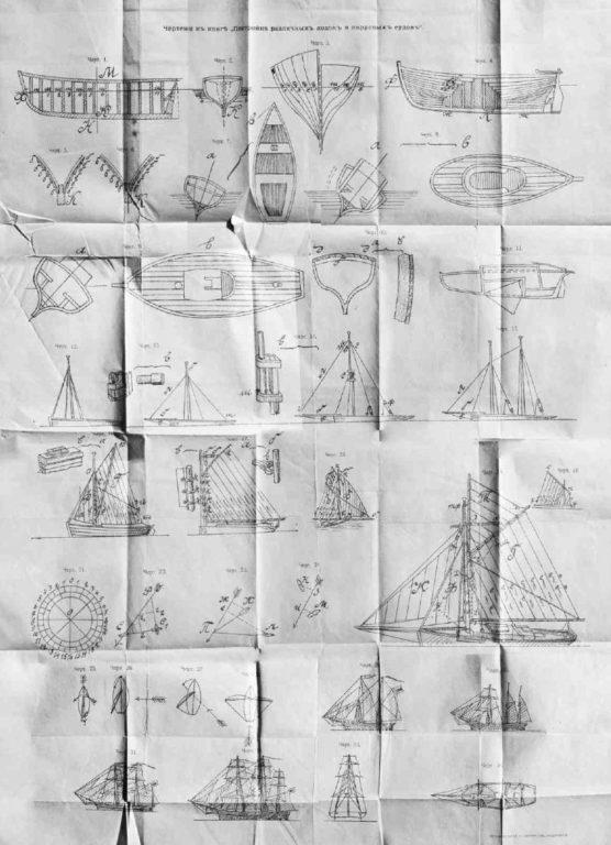 постройка лодок и парусных судов