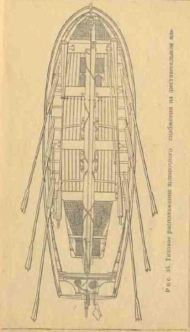 деревянная шлюпка