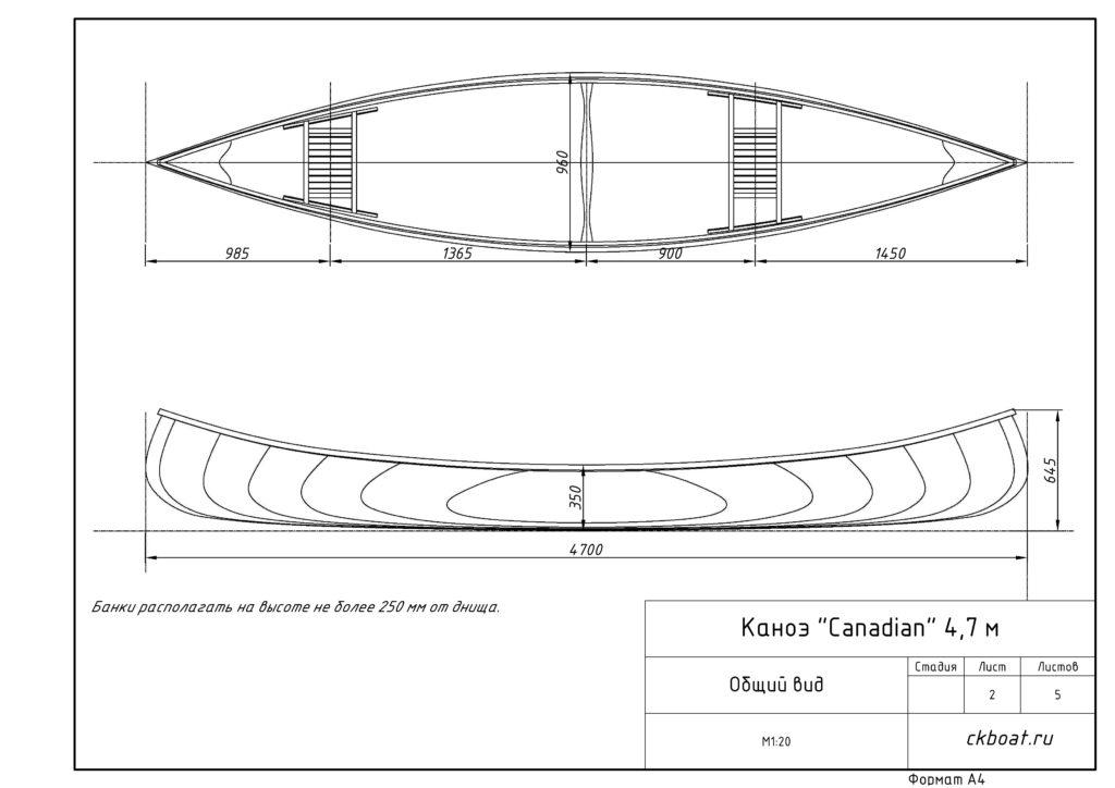 размеры канадского каноэ