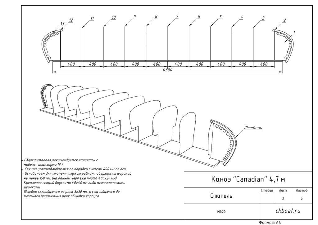 чертеж стапеля канадского каноэ