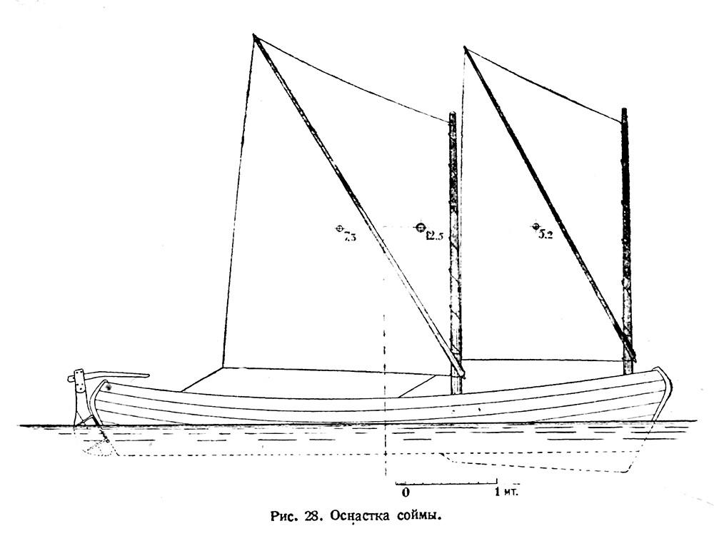 мачты и паруса