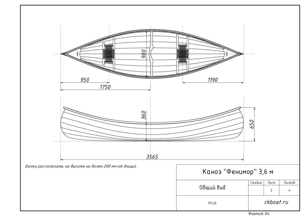 размеры каноэ Фенимор 36