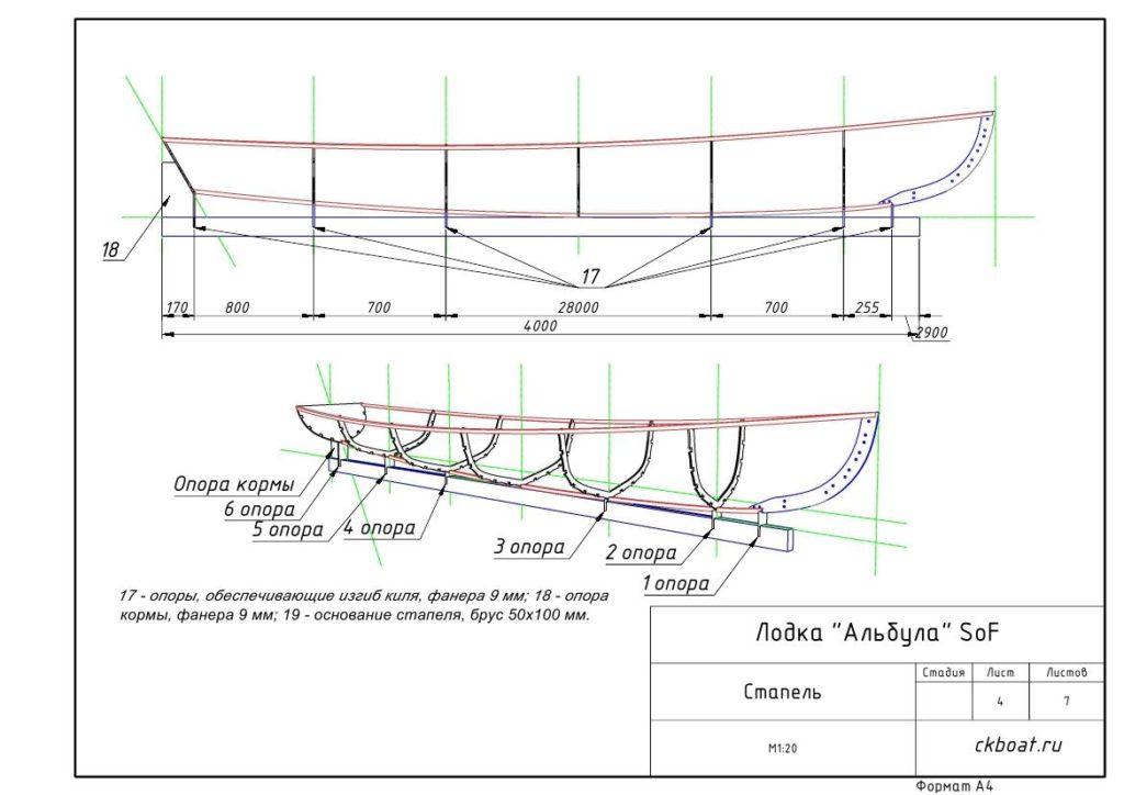Стапель каркасной лодки Альбула