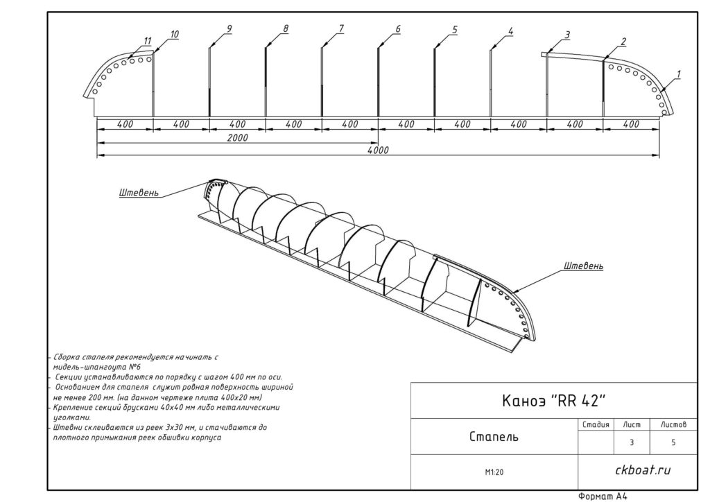 Каноэ RR42 рейка-Стапель